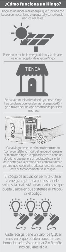 kingo-graphics